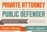 Private Attorney Versus Public Defender