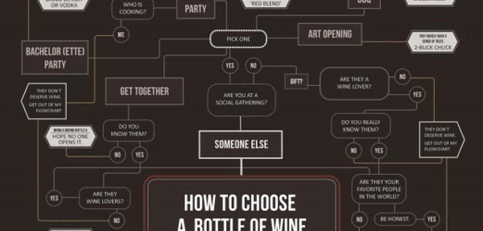 how-to-choose-wine-960x460.jpg