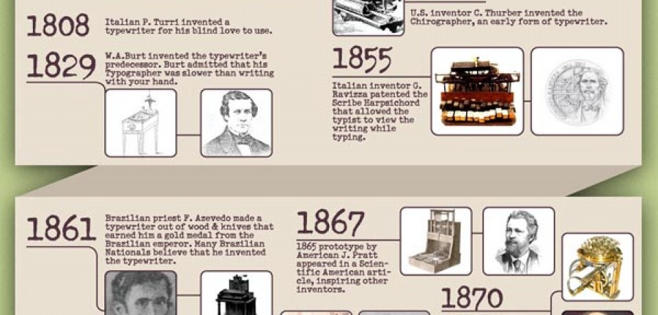 Evolution of the Typewriter