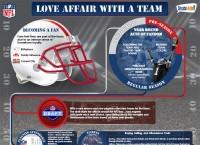 NFL - Love Affair with a Team