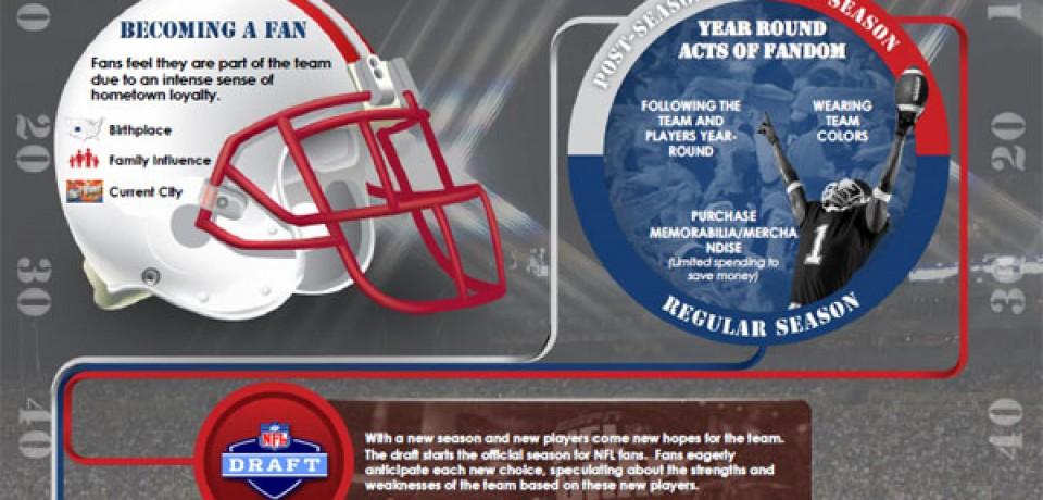 NFL – Love Affair with a Team