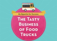 Appetite for Success: The Tasty Business of Food Trucks