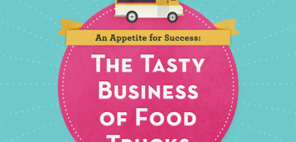 An Appetite for Success: The Tasty Business of Food Trucks