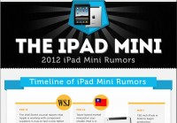 2012 iPad Mini Rumors