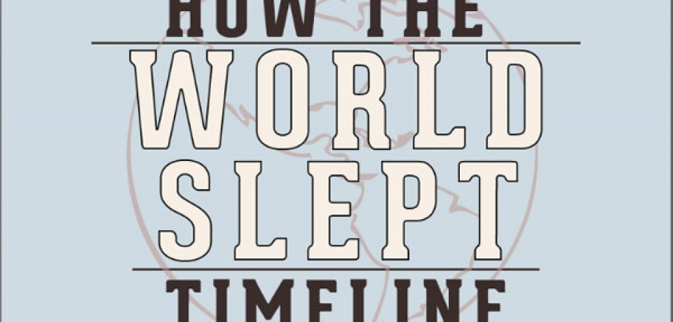 How the World Slept