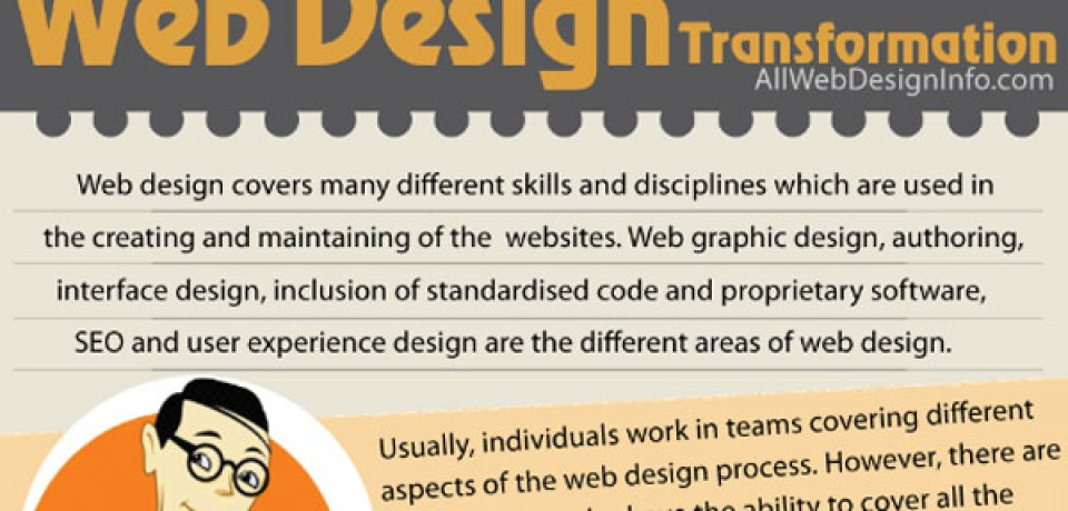 Fundamentals in Web Design Transformation