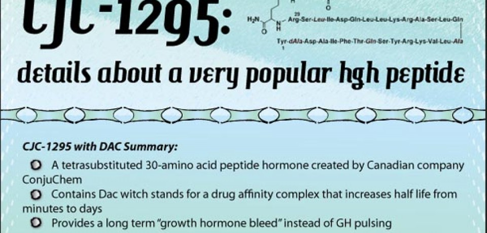 CJC-1295: details about a very popular hgh peptide