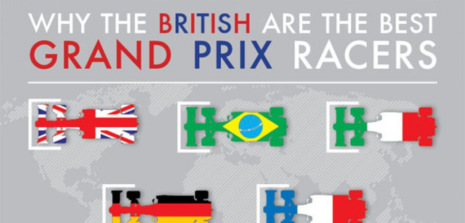 Why Brits are the Best Grand Prix Racers