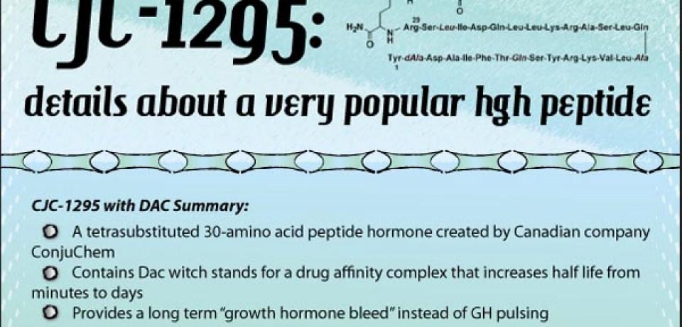 Popular hgh peptide – CJC-1295