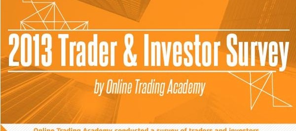 Trader and Investor Survey Results