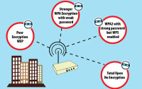 How do Wi-Fi Networks get Hacked? [Infographic]