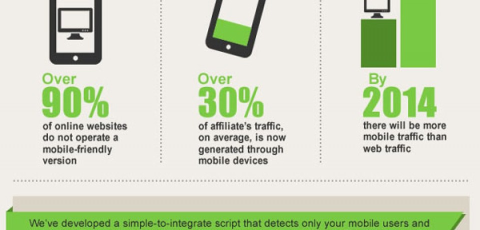 Do you have a mobile site? Click here if you don't! [Infographic]