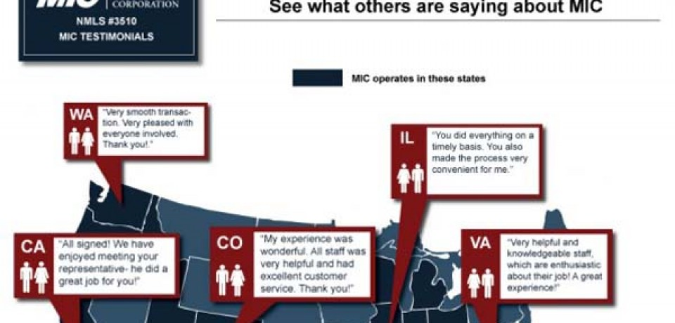 MIC Customers Share Their Thoughts [Infographic]