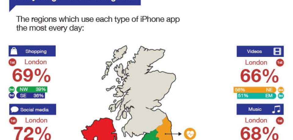 A-Snapshot-of-Britain's-iPhone-Habits-infographic