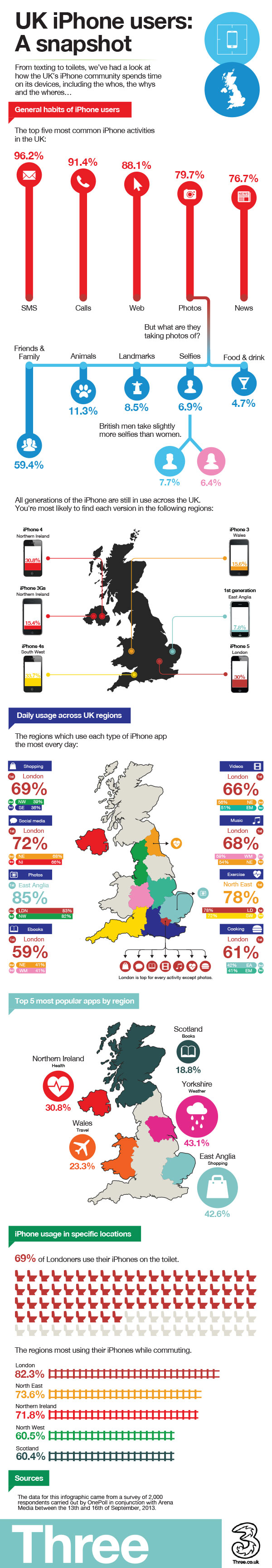 A Snapshot Of UK's iPhone Habits