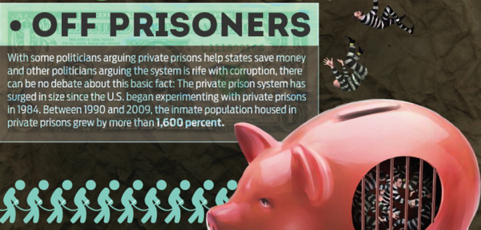 Profiting off Prisoners [Infographic]