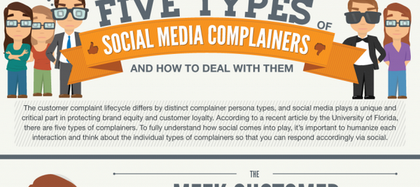 How to Deal with Social Media Complainers