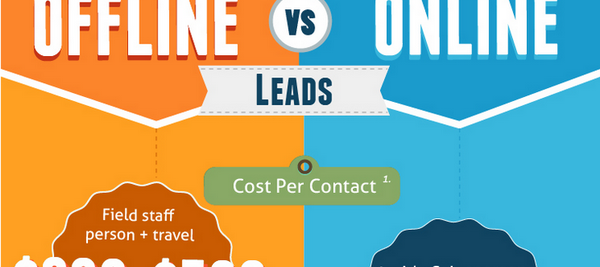 Difference Between Online and Offline Leads