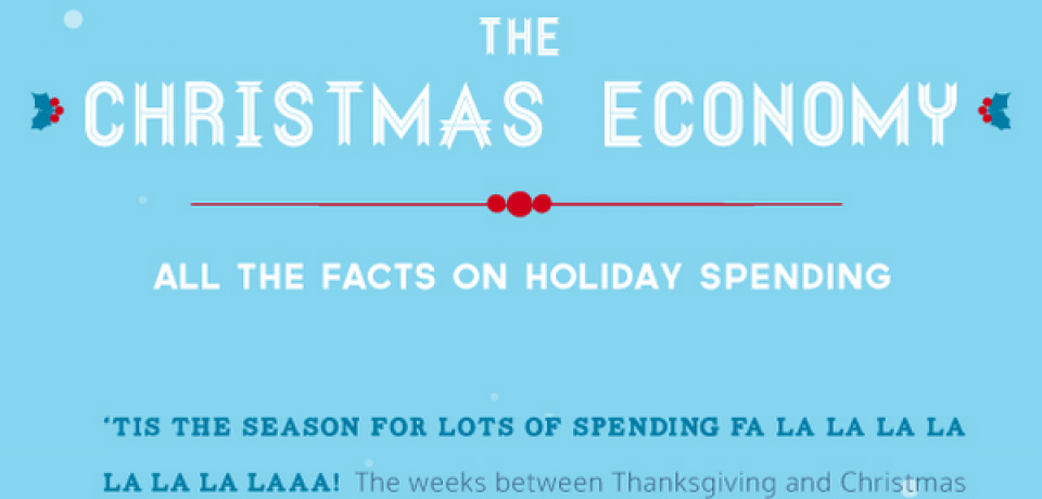 Holiday Spending – Christmas Economy
