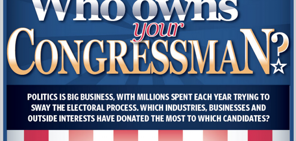 Who Owns Your Congressman?
