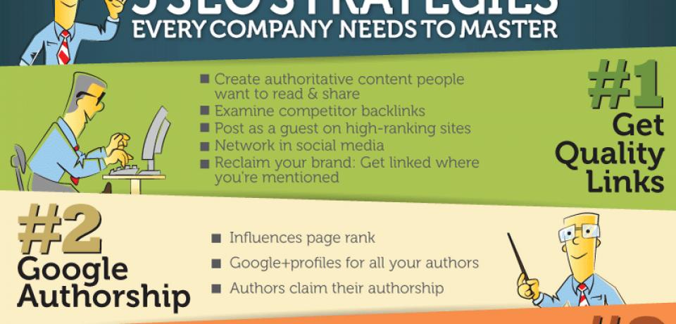 5 SEO Strategies Every Company Needs to Master