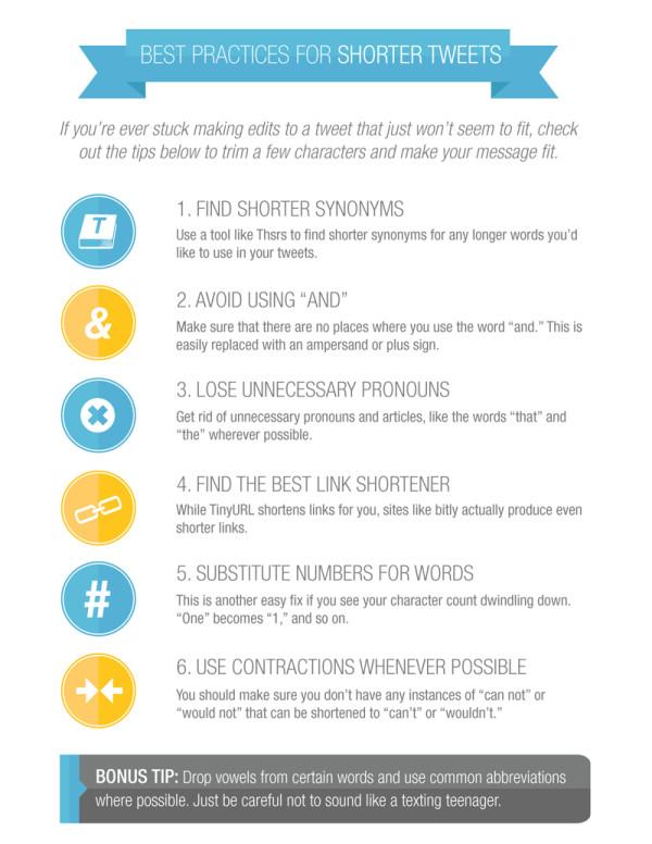 Best Practices for Shorter Tweets [Infographic]