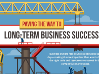 Paving the Way to Long-Term Business Success