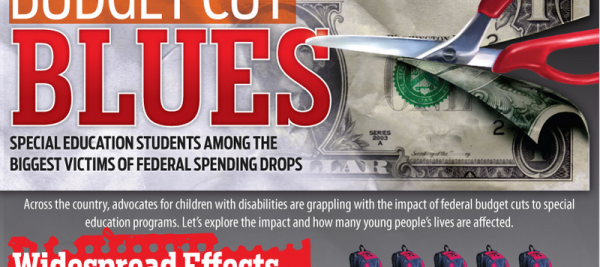 Budget Cut Blues: How Special Education Students Are Among the Biggest Victims of Federal Spending Drops