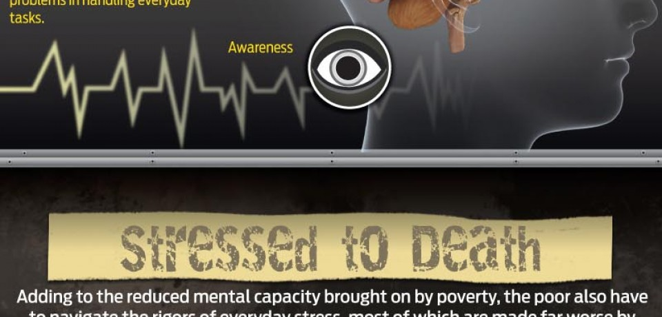 Broke and Broken? The Psychological Effects of Poverty [Infographic]