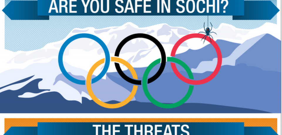 Are You Safe in Sochi? [Infographic]