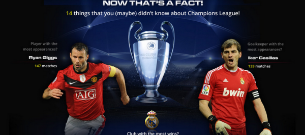 Champions League - Now that's a fact!