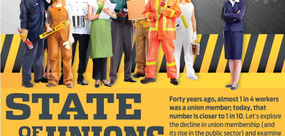 State of the Unions [Infographic]