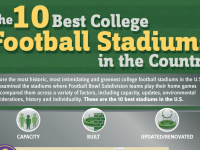 The 10 Best College Stadiums in the Country