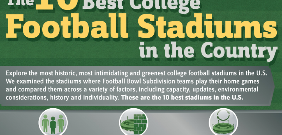 The 10 Best College Stadiums in the Country [Infographic]