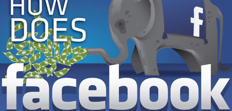 How Does Facebook Make its Money? [Infographic]