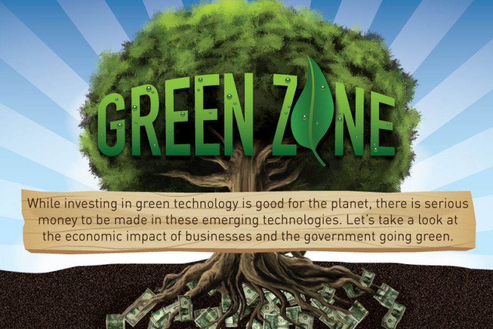 Green Zone [Infographic]