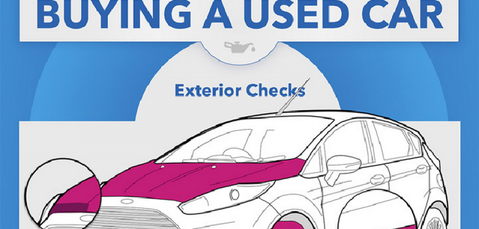 Things to check when buying a used car [Infographic]