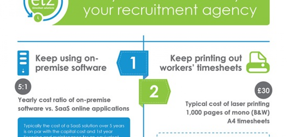 6 Ways to Waste Money in Your Recruitment Agency [Infographic]