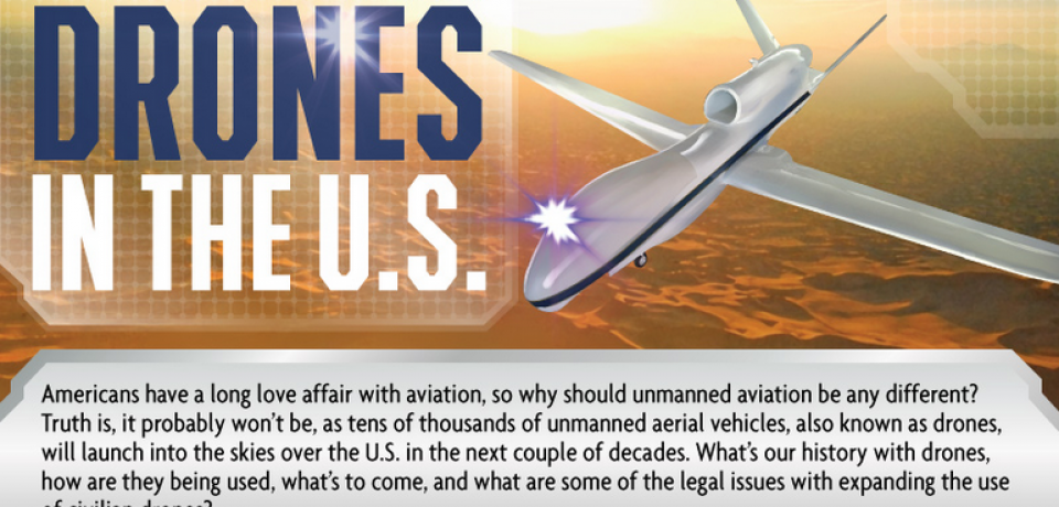 The Past and Future of Drones in the U.S. [Infographic]