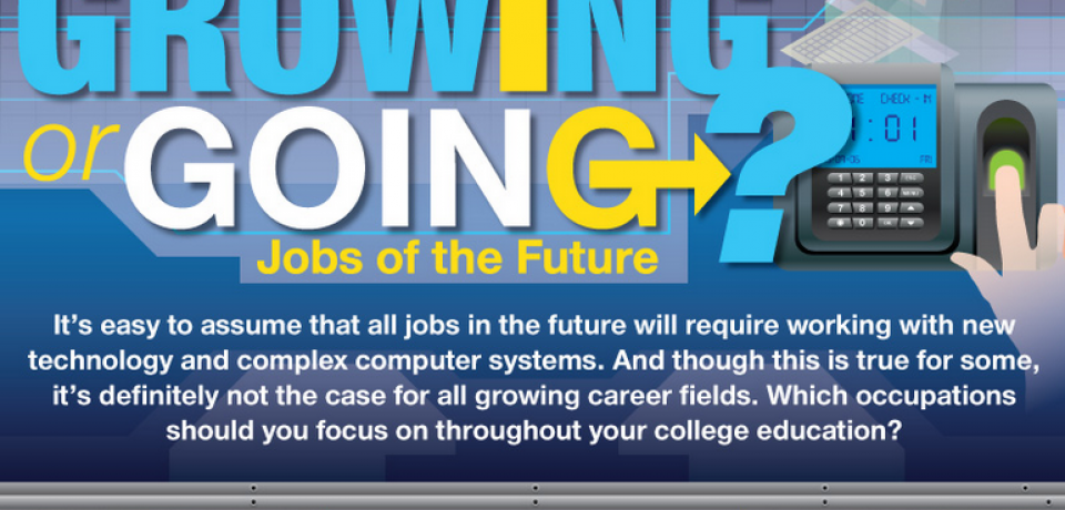 Growing or Going? Jobs of the Future [Infographic]