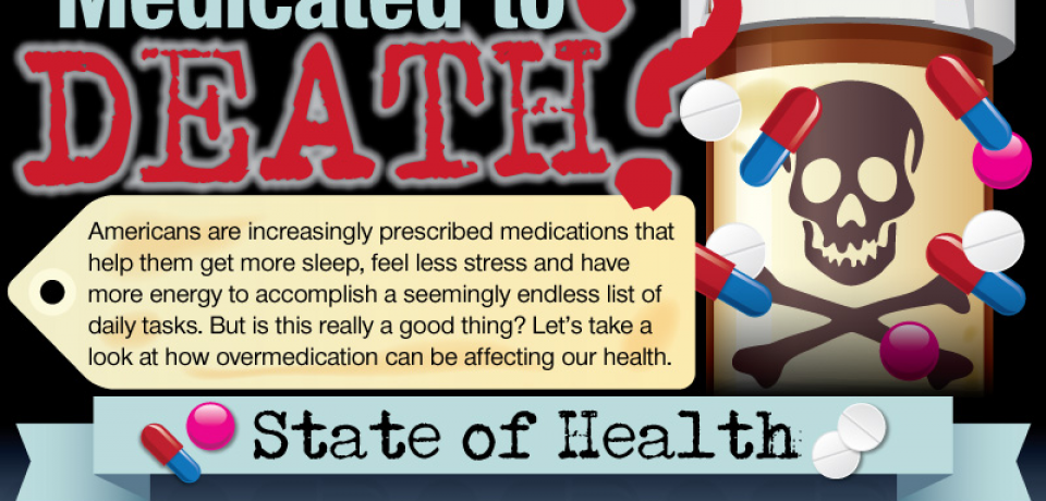 Medicated to Death [Infographic]