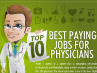 Top 10 Best Paying Jobs for Physicians