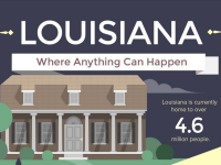 Louisiana - Where Anything Can Happen