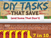 DIY Tasks that Save: And Some that Don't