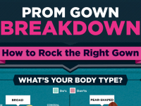Prom Gown Breakdown: How to Rock the Right Gown