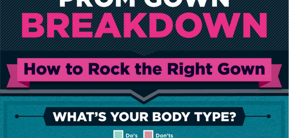Prom Gown Breakdown: How to Rock the Right Gown [Infographic]