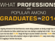 What Professions Are Popular Among Grades in 2014