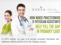 How Nurse Practitioners and Physician Assistants Can Help Fill the Gap in Primary Care