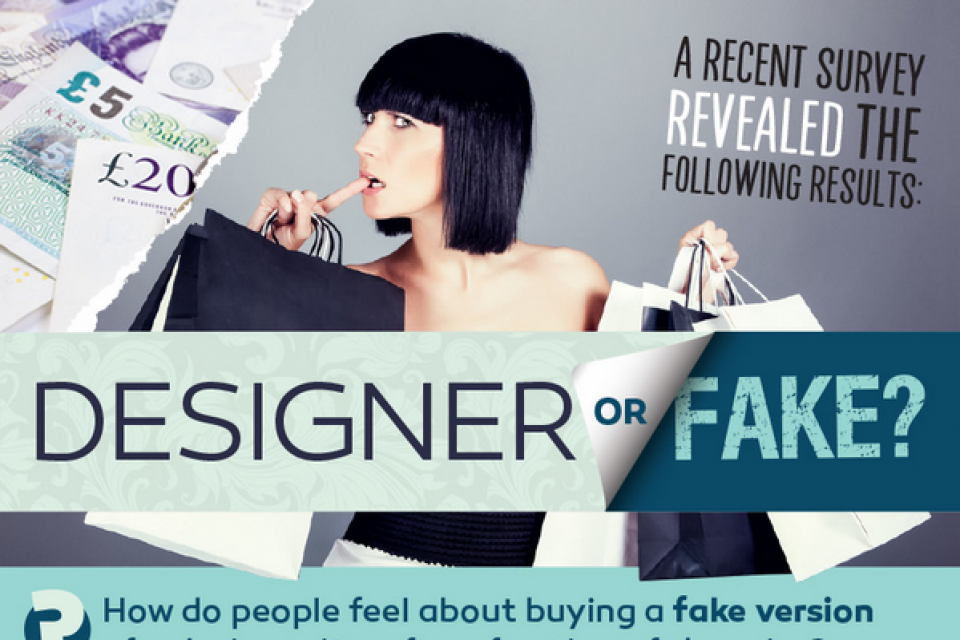 What do UK people do when faced with counterfeit products and fake bank notes? [Infographic]