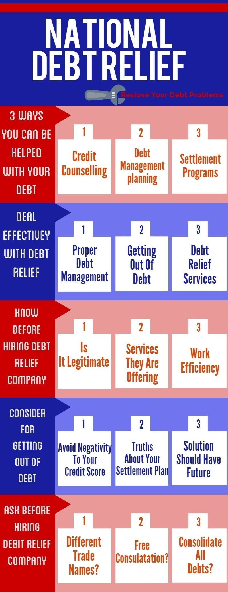 National-Debt-Relief